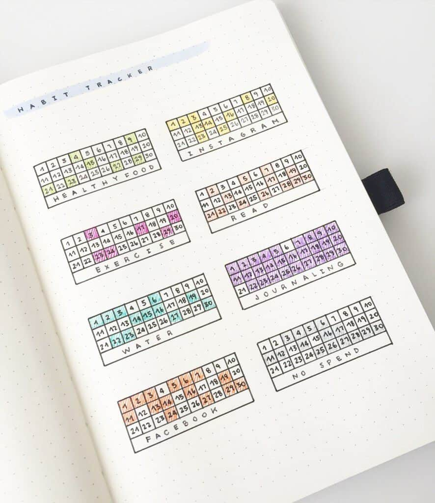 Using a habit tracker to mark off your personal goals.