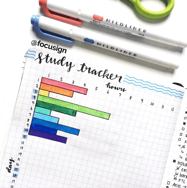Students learn great life skills by tracking their study time with a habit tracker.