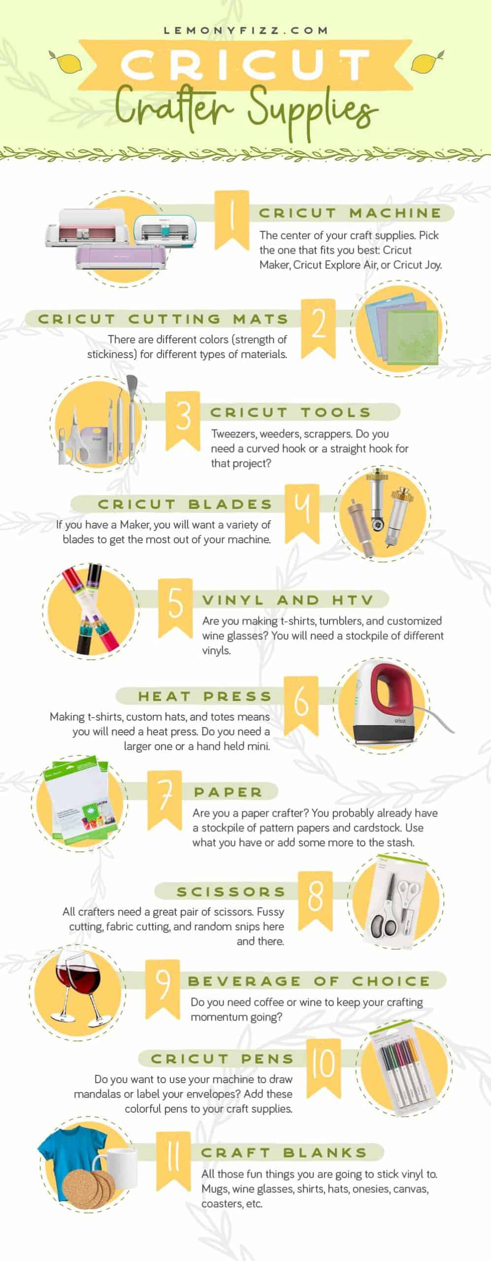 Cricut Crafter Supplies infographic. Tools and accessories for Cricut beginners and crafting.
