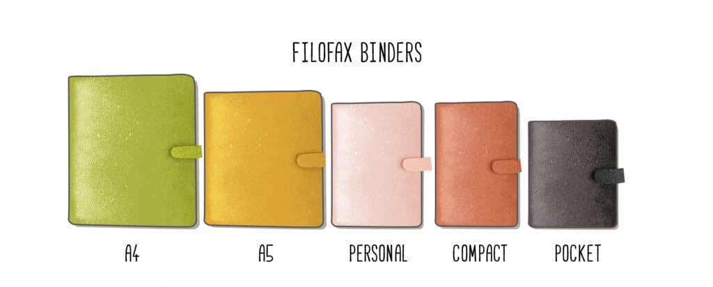 Filofax Binders illustration to compare planner sizes