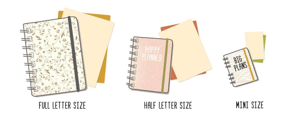 happy planner sizes illustration and comparisson