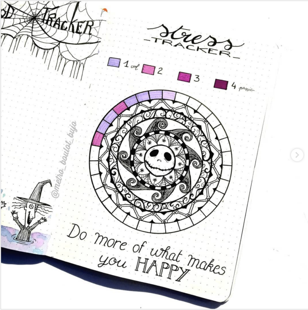 Jack Skellington mood tracker