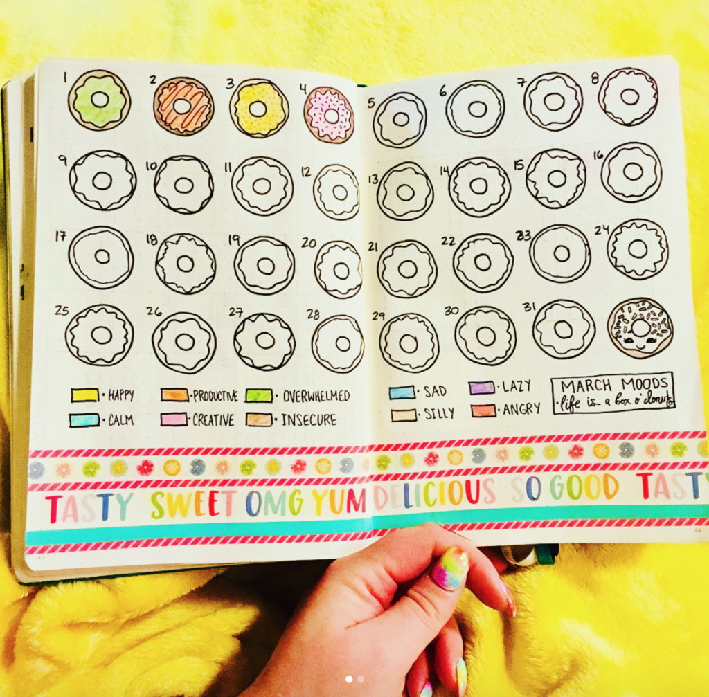 donuts mood tracker