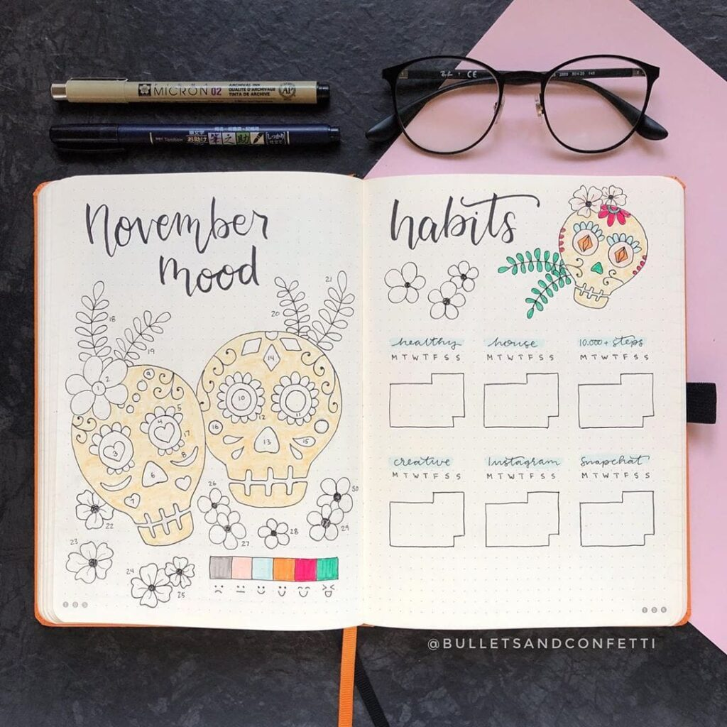 candy skulls mood tracker