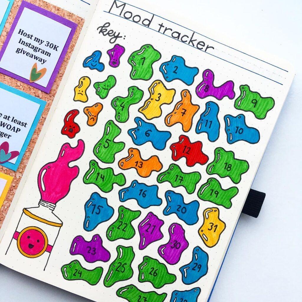 Color blog tracker spread