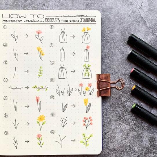 flower-doodles-plans that blossom