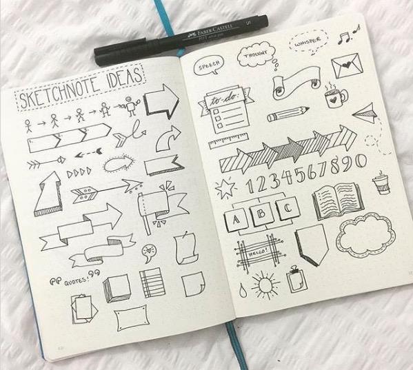 note-ideas-planinitasarla