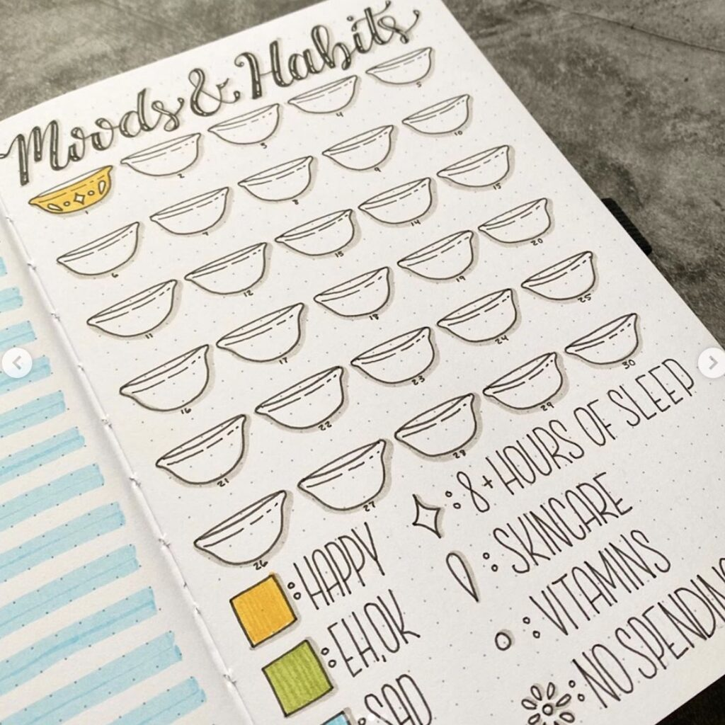 mood trackers bullet journal spread by plans that blossom