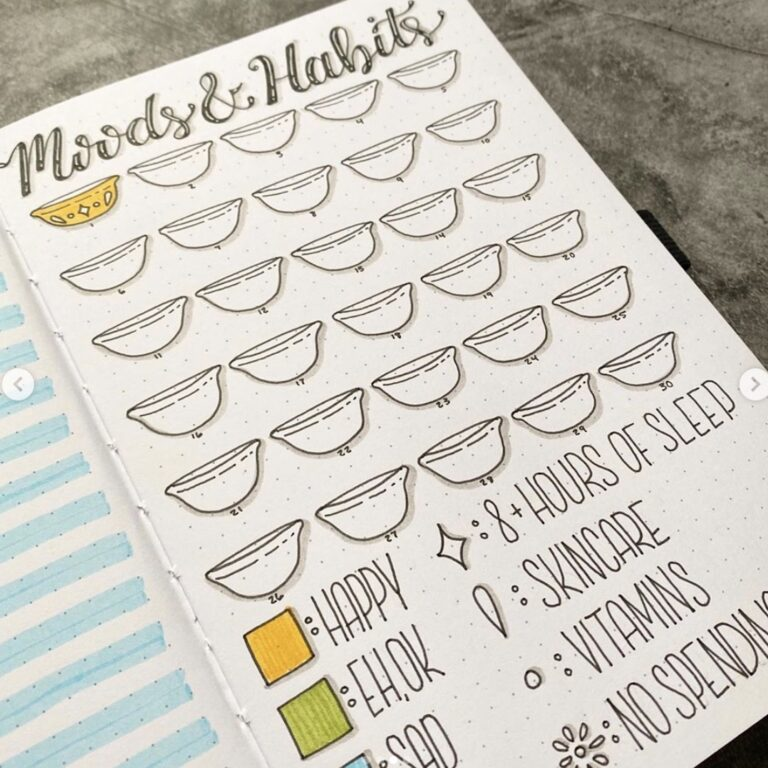 moods and habits bullet journal spread by plans that blossom