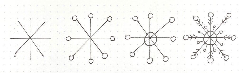 snowflake tutorial type 2