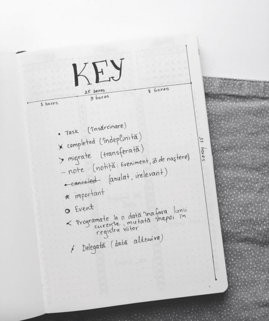 minimalist bullet journal key page idea